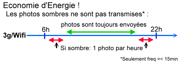 diagramme_seuil.png
